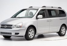 Free Kia Sedona 2002-2006 Factory Workshop Service Repair Manual