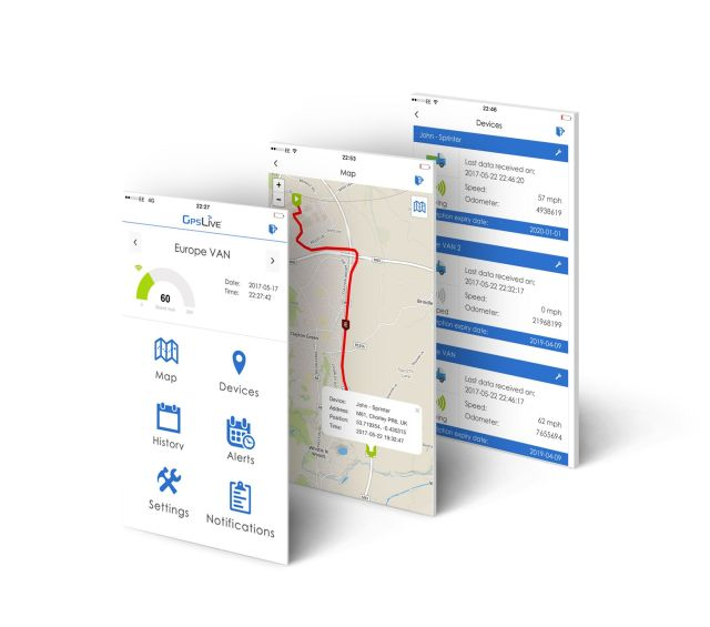Security of Your Vehicle With GPS