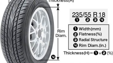 Photo of UPSIZING WHEELS AND TIRES, IS IT SAFE?