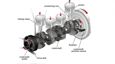 Photo of Symptoms of a Bad or Failing Crankshaft Position Sensor