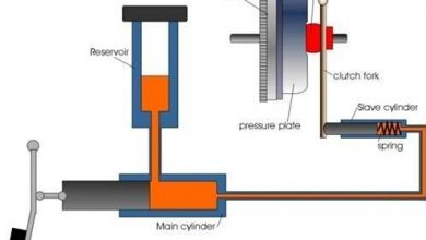 Photo of How a Hydraulic Clutch System Works