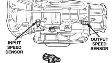 Symptoms of a Bad or Failing Transmission Speed Sensor