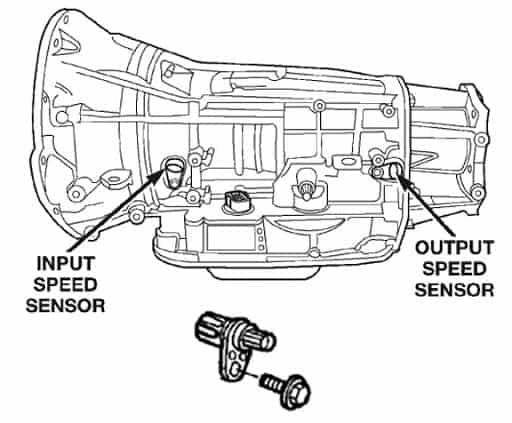Symptoms of a Bad or Failing Transmission Speed Sensor